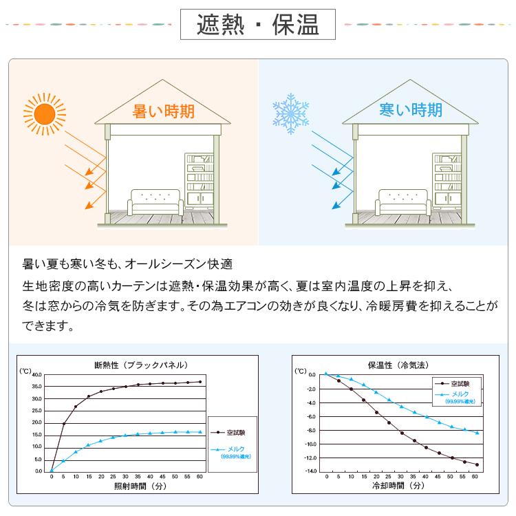 保温遮熱の機能を持つドレープカーテン