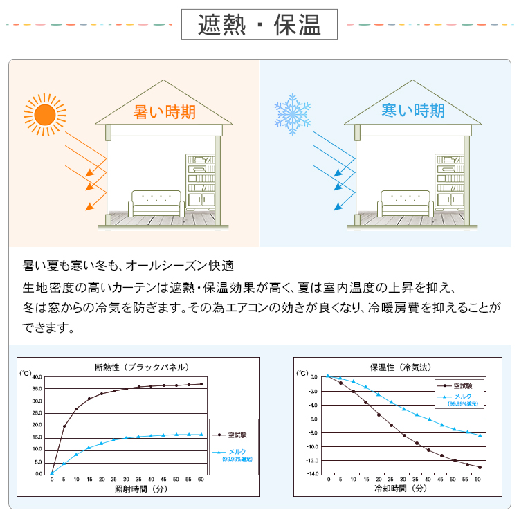 保温遮熱機能付きドレープカーテン