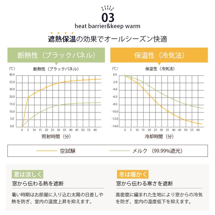 保温遮熱の効果でオールシーズン快適