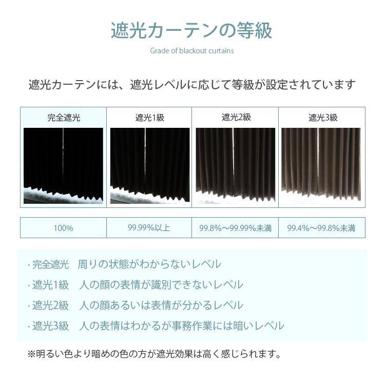 遮光等級の説明