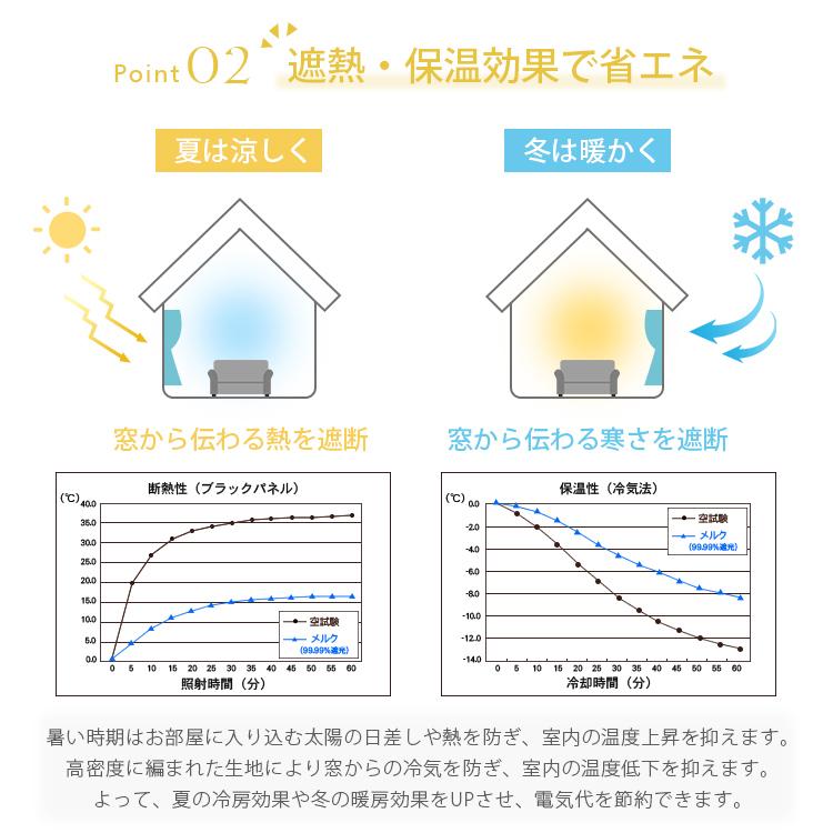 遮熱保温効果で省エネ